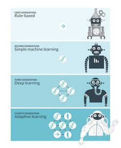 Machine Learning is transforming hunt for talent! via @tarrysingh