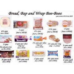 Handy bread syns