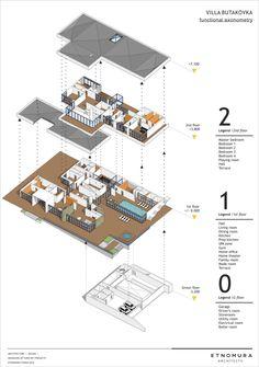 """Etnomura - Вилла """"Бутаковка"""" Concept Board Architecture, Architecture Presentation Board, Architecture Portfolio, Architecture Design, Axonometric Drawing, Axonometric View, Interior Design Presentation, Presentation Layout, Architecture Graphics"""