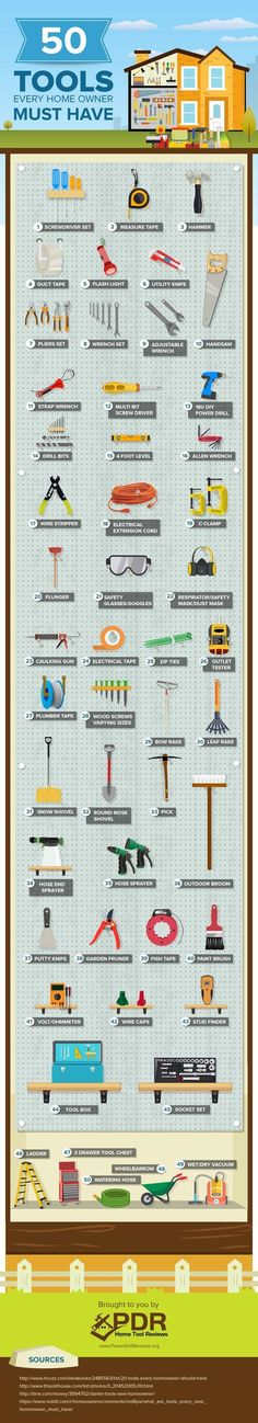 50 Tools Every Home Owner Must Have                                                                                                                                                                                 More #shedinfographic