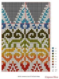 Best Ideas For Knitting Fair Isle Tricot Fair Isle Knitting Patterns, Fair Isle Pattern, Knitting Charts, Knitting Stitches, Knit Patterns, Cross Stitch Patterns, Tejido Fair Isle, Jersey Jacquard, Fair Isle Chart