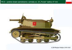 Army Vehicles, Armored Vehicles, Tank Destroyer, Tank Design, Military Equipment, Panzer, Military Art, War Machine, World War Two