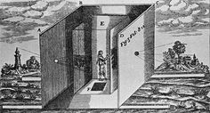 17th-century illustration of a camera obscura published in Ars magna by Athanasius Kircher (1646)