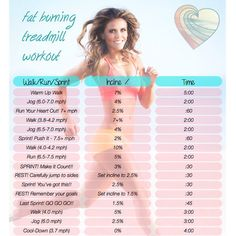 Who did their Fat Burning Treadmill Workout?! This is an effective metabolism boosting routine that will leave you feeling energized all day long! Find all your daily workouts in your Weekly Schedule at ToneItUp.com! @karenakatrina #TIUteam #ToneItUp #TIUAugust #Cardio #Padgram