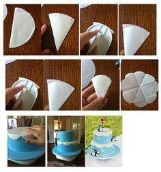 Una gran idea para hacer termiandos de ondas con fondant en lso pasteles y que queden perfectos ;)