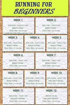 Running tips - anyone wants to start, this looks like a very non stressful/intense way to get going