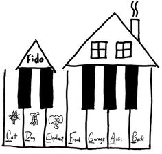 Cool idea to teach kids white key names - this is cute!