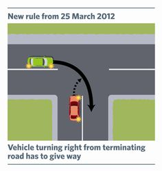 Vehicle turning right from terminating Road gives way. Road Rules, 25 March, Turning, Transportation, Change, Vehicles, Woodturning, Cars, Wood Turning