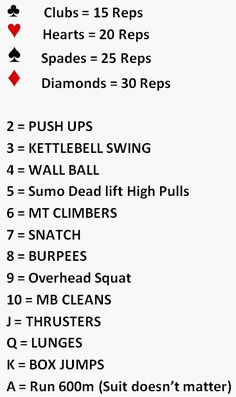 Deck of Cards WOD (TTB instead of mountain climbers) Group Fitness, Fitness Tips, Fitness Classes, Fun Workouts, At Home Workouts, Daily Workouts, Exercise Routines, Crossfit Kids, Card Workout