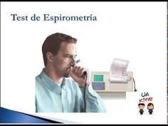 Espirometria - Descripcion e interpretacion