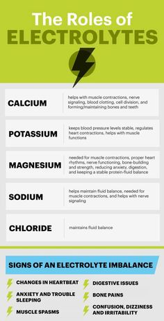 What you need to know about electrolytes - click for more tips on staying…