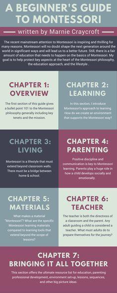 A Beginner's Guide to Montessori