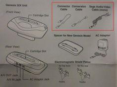 Parts of SEGA 32X - cables