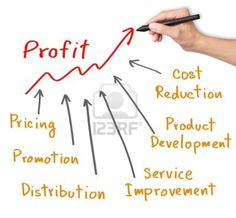 Invest In Foreign Currency Small Business Marketing Distribution Strategy Investing Workout Ideas