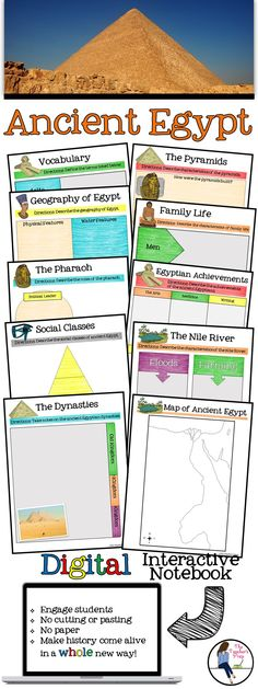 Ten digital interactive notebook graphic organizers for Google Drive will help students organize information about the ancient Egyptians! Answer key included!