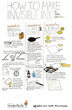 For the kid in all of us: DIY Invisible Ink. Secret messages all day!-for the Nancy Drew/mystery theme