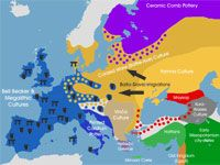 Geographic spread and ethnic origins of European haplogroups