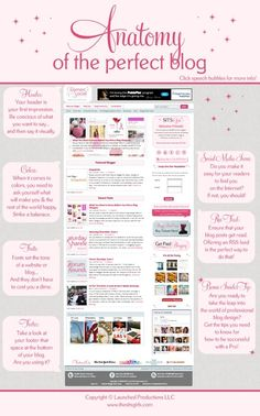 Anatomy Of The Perfect Blog. Bespoke Social Media Marketing
