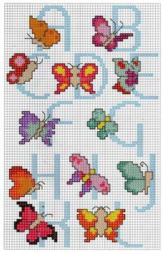Alfabeto mariposas parte 1