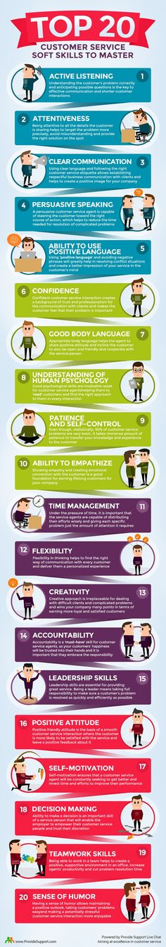 Top 20 Customer Service Soft Skills to Master  Have a big network of executives and HR managers? Introduce us to them and we will pay for your travel. Email me at carlos@recruitingforgood.com