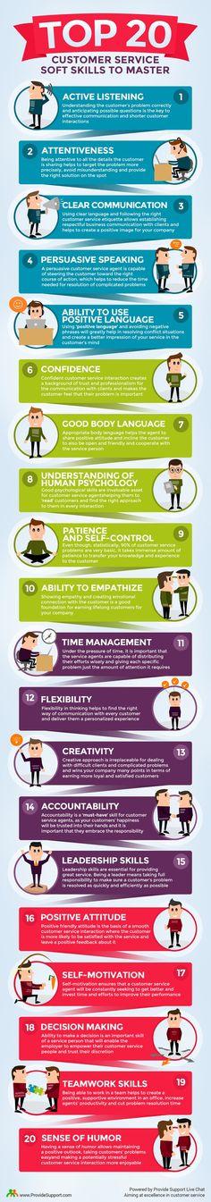 Top 20 Customer Service Soft Skills to Master