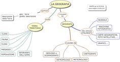 Mappa concettuale su: la Geografia , cosa studia, chi la studia, da  chi è aiutato e quali strumenti utilizza.