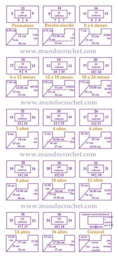 Tabla de medidas e inicio de tejido raglán - Guia de como tejer un ...