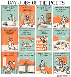 The inimitable Grant Snider strikes again, with the day jobs of famous poets – including Jack Kerouac (railroad worker), Charles Bukowski (mailman), Emily Dickinson (cat-keeper), and T. Jack Kerouac, Emily Dickinson, Poets Day, Philip Larkin, Wallace Stevens, Creative Writing Workshops, World Poetry Day, Famous Poets, Dan Brown