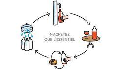 Station de lavage pour emballages consignés - Votez pour #MonIdéeFab @LaFabriqueAviva !