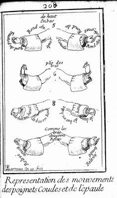 Pierre RAMEAU, Le Maître à danser, Mouvements des bras