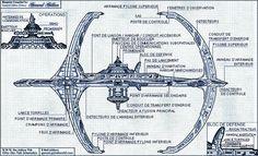 Deep Space Nine vue de profil
