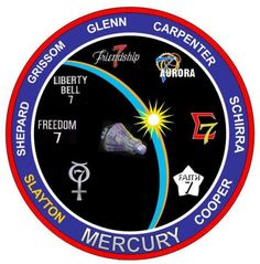 mercury seven astronauts | We have liftoff!: A brief history of America's space program