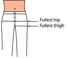 Jean Fit Tip–How to Determine which size to start with… Posted on January 21, 2012 by Jennifer Stern