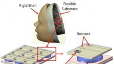 Mask stuffed with micro-components could work miracles for severe facial burn patients