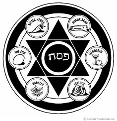 Teach your children or students about the tradition of Passover with a printable seder plate. Jewish Seder, Sedar Plate, Jewish Crafts, Learning A Second Language, Hebrew School, Learning Methods, Learn Hebrew, Hebrew Words, Cool Coloring Pages
