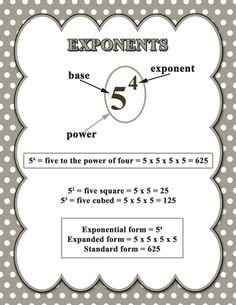 Exponent Poster from MsSamantha on TeachersNotebook.com - (1 page) - This…
