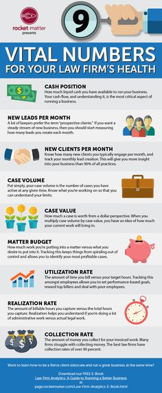 9 Vital Numbers for Your Law Firm's Health (Infographic)