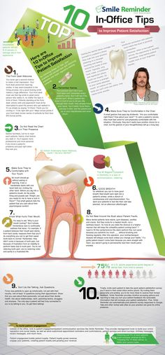 For all dentists, here are some great in-office tips.