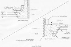 Earth tubes are sustainable, non-electric, passive geothermal heating and cooling systems.