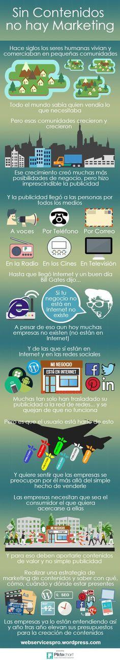 Sin contenido no hay marketing. Infografía en español. #CommunityManager
