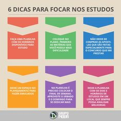 When it comes to learning any language, most of us want to learn it as quickly as possible. The reasons vary but it could be because you're planning a trip to Portugal or Brazil, or perhaps you have a friend who speaks little English Learn Portuguese, Study Techniques, Study Organization, Study Hard, Study Inspiration, Always Learning, Studyblr, Study Notes, Study Motivation