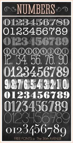 Numerology or just numbers