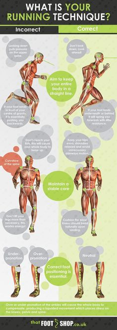 What Is Your Running Technique Infographic