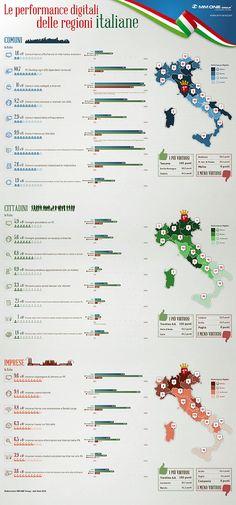 Quanto sono digitali le regioni italiane? Ce lo spiega un' infografica