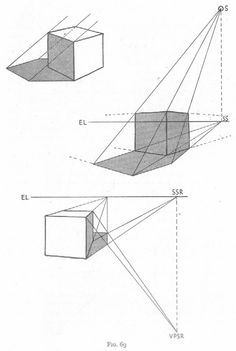 shadows of perspective Basic Sketching, Basic Drawing, Drawing Skills, Drawing Techniques, Drawing Tips, Perspective Drawing Lessons, Perspective Sketch, Geometric Shapes Art, Shadow Drawing