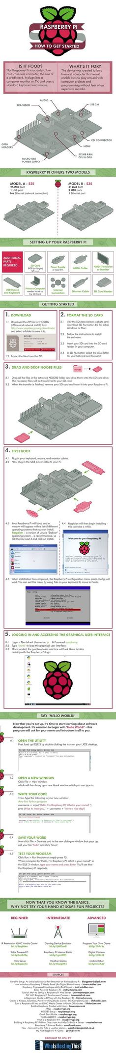 Raspberry Pi: How To Get Started - Imgur