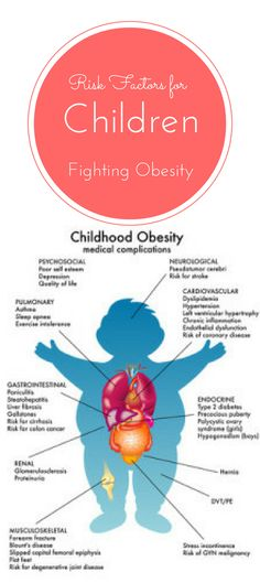 fighting obesity in children Wednesday, july 4, 2018 (healthday news) -- moms can play a big role in combating america's childhood obesity epidemic, researchers contend the key: kids are less likely to be obese if their .