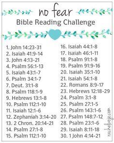Fear - Bible reading challenge -  by Rachelwojo.com