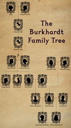 The Burkhardt Family Tree ""