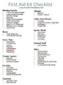 First AId Kit checklist                                                       …